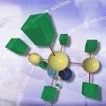 2D/3D CADソフト_Autodesk Software